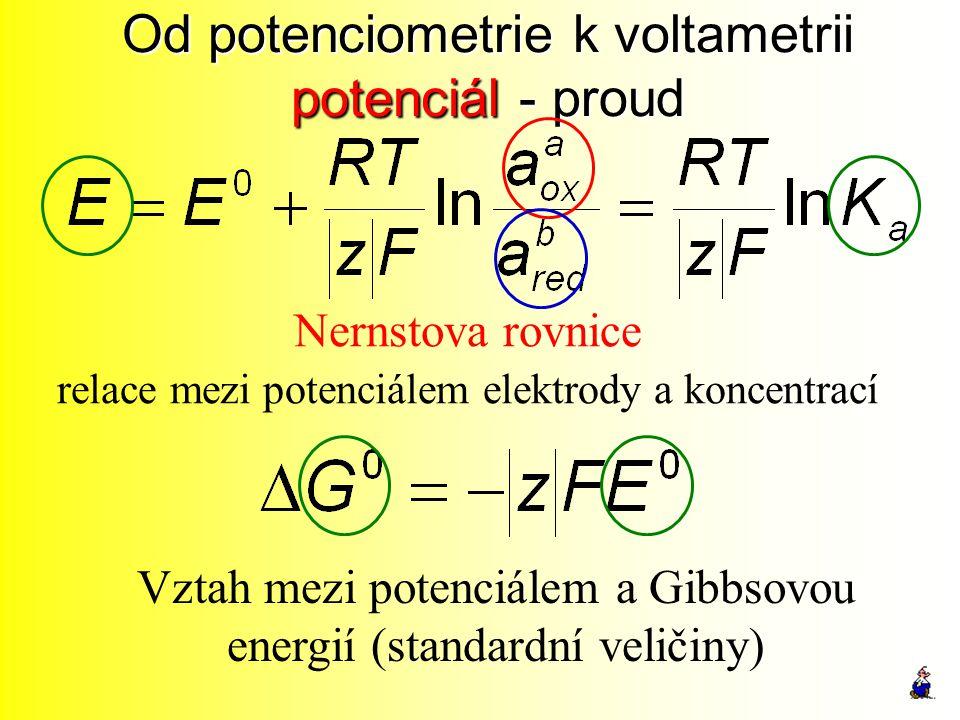 Od potenciometrie k voltametrii potenciál - proud Nernstova rovnice relace mezi potenciálem elektrody a koncentrací Vztah mezi potenciálem a Gibbsovou