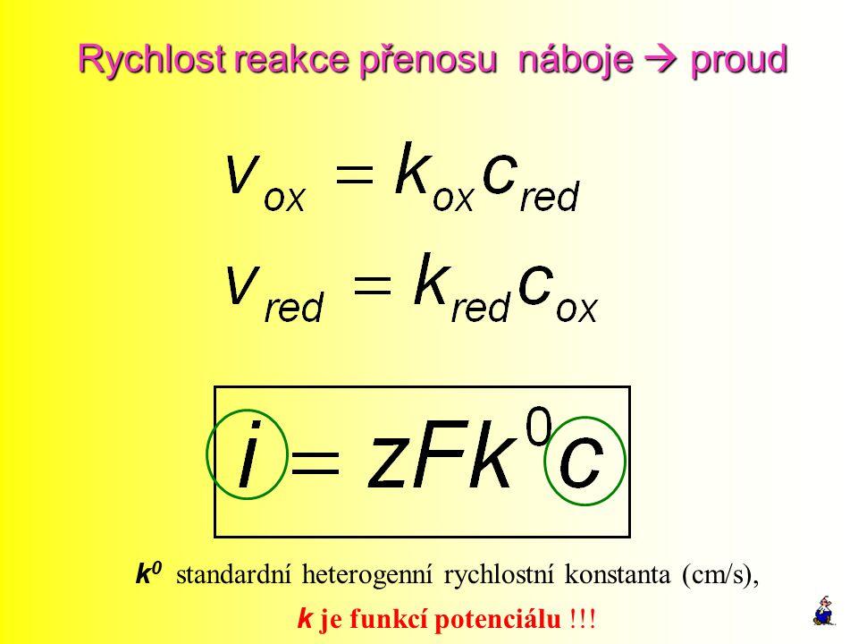 Rychlost reakce přenosu náboje  proud k 0 standardní heterogenní rychlostní konstanta (cm/s), k je funkcí potenciálu !!!