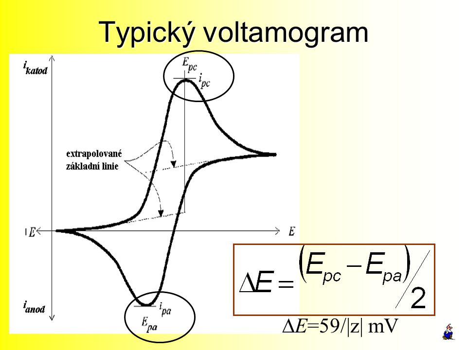 Typický voltamogram  E=59/|z| mV
