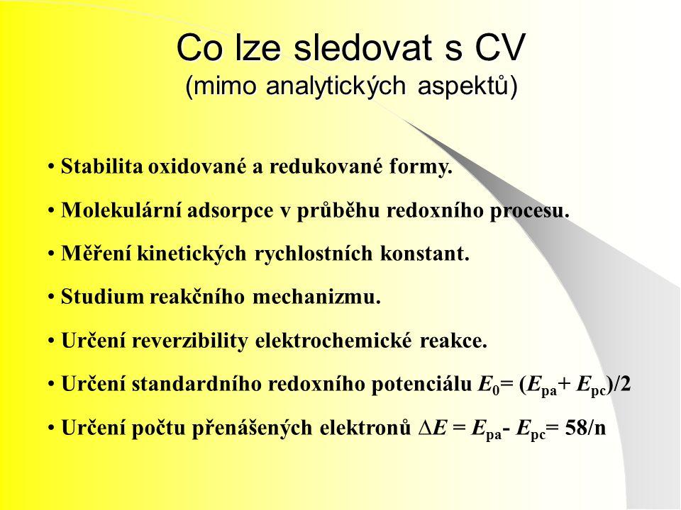 Co lze sledovat s CV (mimo analytických aspektů) Stabilita oxidované a redukované formy. Molekulární adsorpce v průběhu redoxního procesu. Měření kine