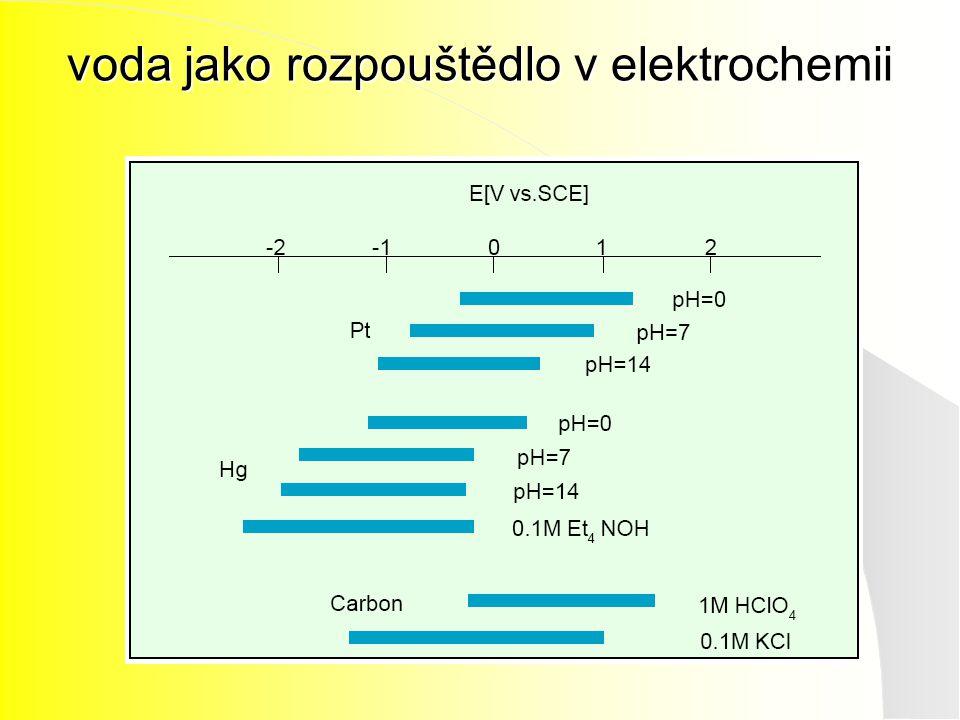 voda jako rozpouštědlo v elektrochemii