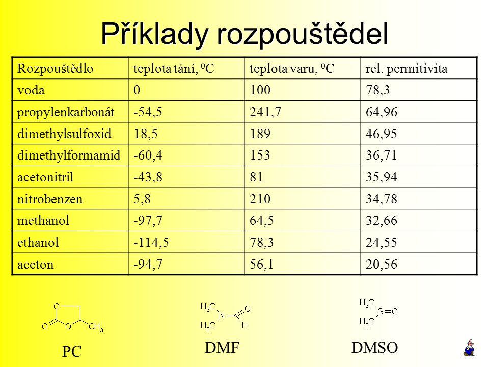 Příklady rozpouštědel Rozpouštědloteplota tání, 0 Cteplota varu, 0 Crel. permitivita voda010078,3 propylenkarbonát-54,5241,764,96 dimethylsulfoxid18,5