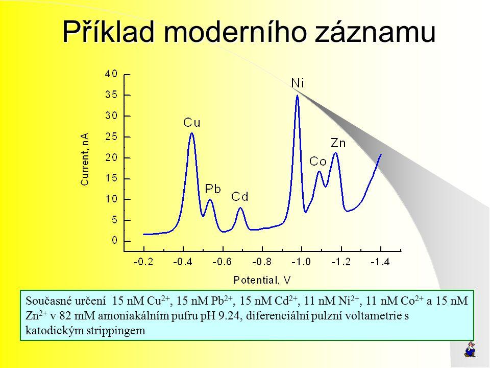 Příklad moderního záznamu Současné určení 15 nM Cu 2+, 15 nM Pb 2+, 15 nM Cd 2+, 11 nM Ni 2+, 11 nM Co 2+ a 15 nM Zn 2+ v 82 mM amoniakálním pufru pH