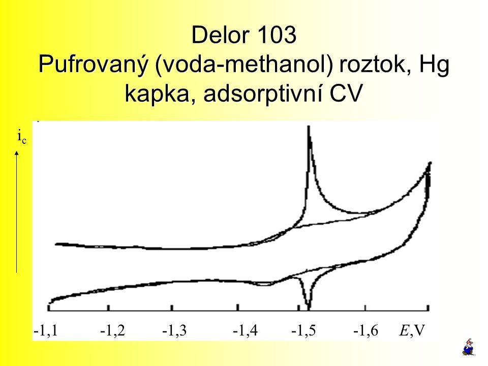 Delor 103 Pufrovaný (voda-methanol) roztok, Hg kapka, adsorptivní CV -1,1 -1,2 -1,3 -1,4 -1,5 -1,6 E,V icic