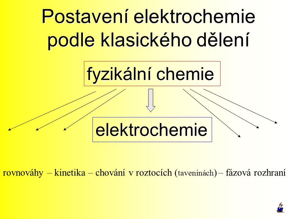 Postavení elektrochemie podle klasického dělení fyzikální chemie elektrochemie rovnováhy – kinetika – chování v roztocích ( taveninách ) – fázová rozh
