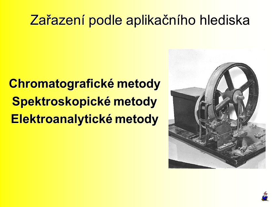 Zařazení podle aplikačního hlediska Chromatografické metody Spektroskopické metody Elektroanalytické metody