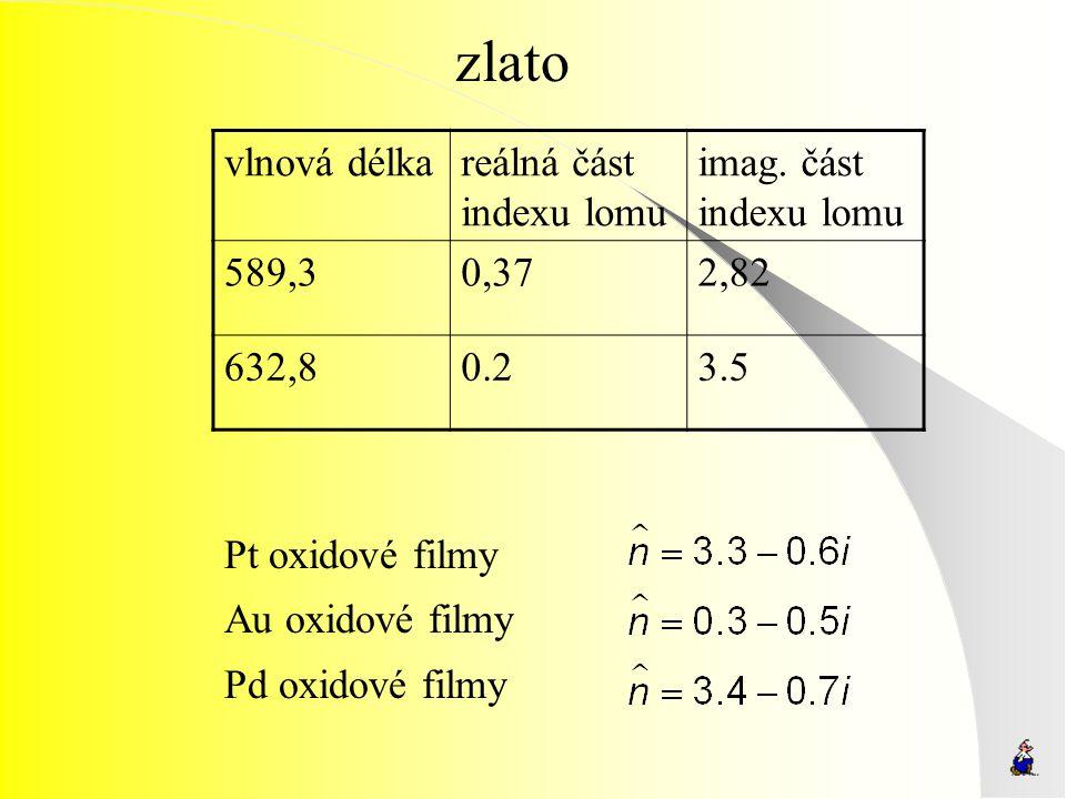 zlato vlnová délkareálná část indexu lomu imag. část indexu lomu 589,30,372,82 632,80.23.5 Pt oxidové filmy Au oxidové filmy Pd oxidové filmy