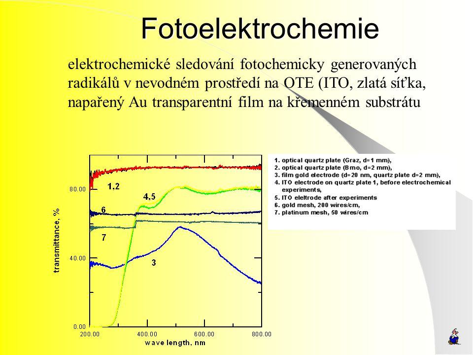 Fotoelektrochemie elektrochemické sledování fotochemicky generovaných radikálů v nevodném prostředí na OTE (ITO, zlatá síťka, napařený Au transparentn