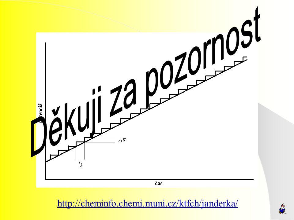 http://cheminfo.chemi.muni.cz/ktfch/janderka/