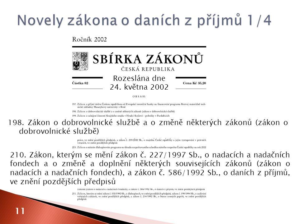 Rozeslána dne 24. května 2002 198. Zákon o dobrovolnické službě a o změně některých zákonů (zákon o dobrovolnické službě) 210. Zákon, kterým se mění z