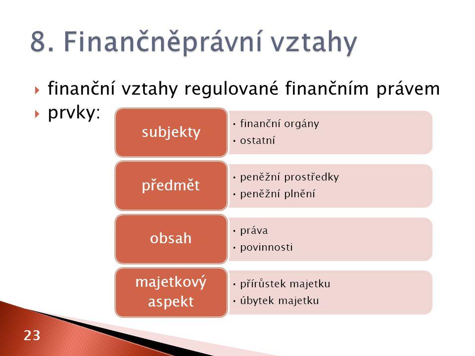  finanční vztahy regulované finančním právem  prvky: 23 finanční orgány ostatní subjekty peněžní prostředky peněžní plnění předmět práva povinnosti