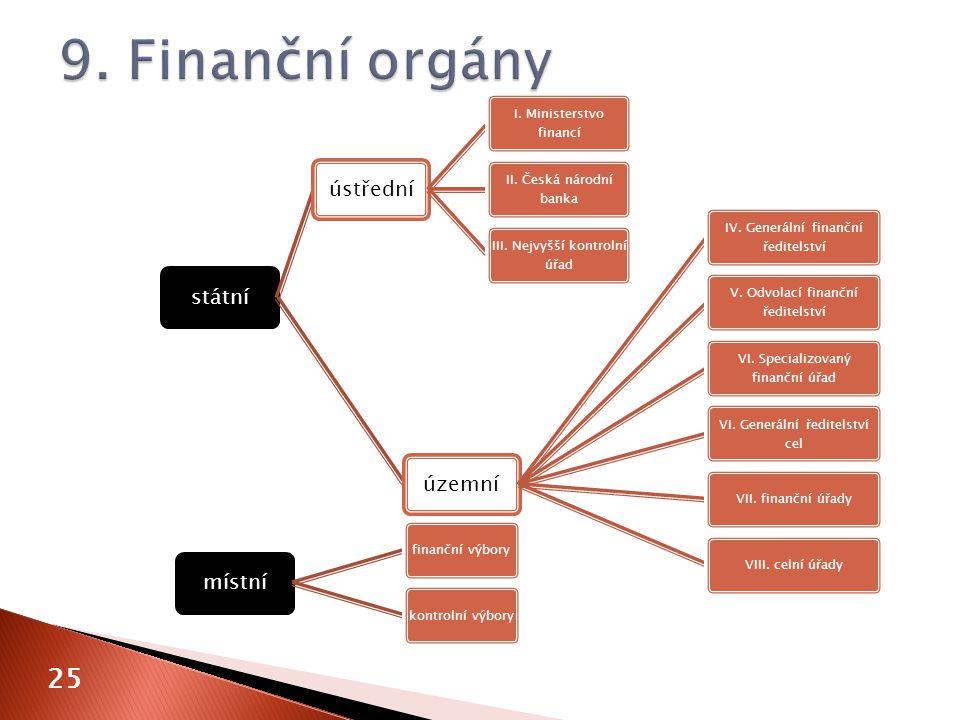 státníústřední I. Ministerstvo financí II. Česká národní banka III.