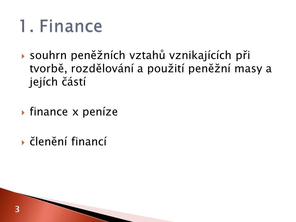  souhrn peněžních vztahů vznikajících při tvorbě, rozdělování a použití peněžní masy a jejích částí  finance x peníze  členění financí 3
