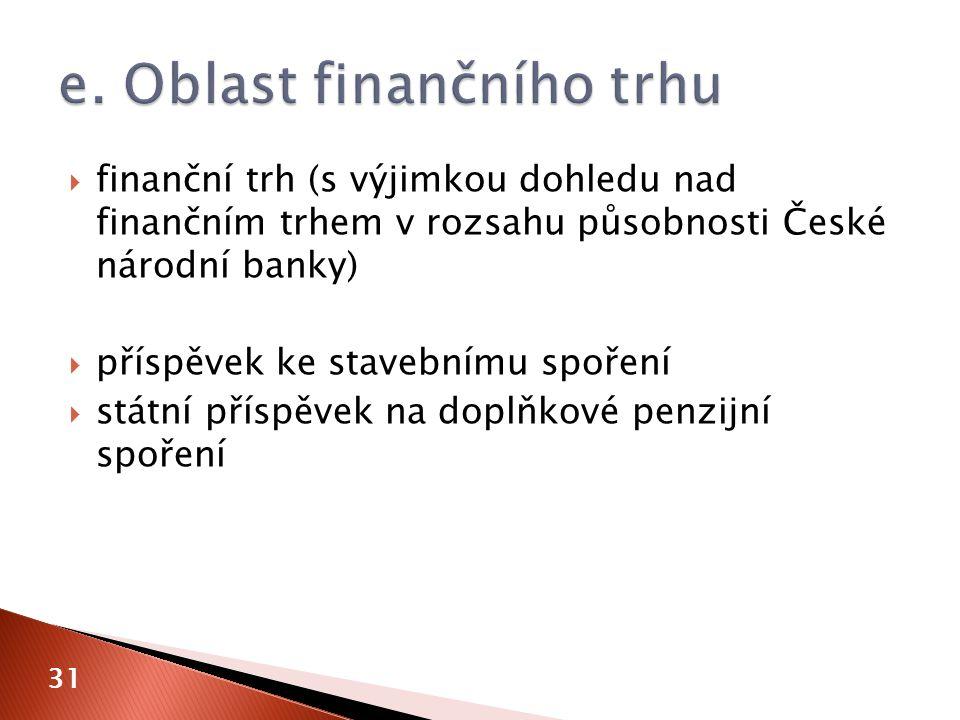  finanční trh (s výjimkou dohledu nad finančním trhem v rozsahu působnosti České národní banky)  příspěvek ke stavebnímu spoření  státní příspěvek