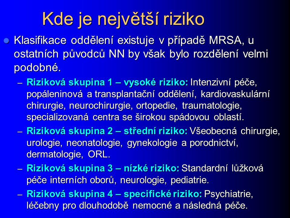 Kde je největší riziko Klasifikace oddělení existuje v případě MRSA, u ostatních původců NN by však bylo rozdělení velmi podobné. Klasifikace oddělení