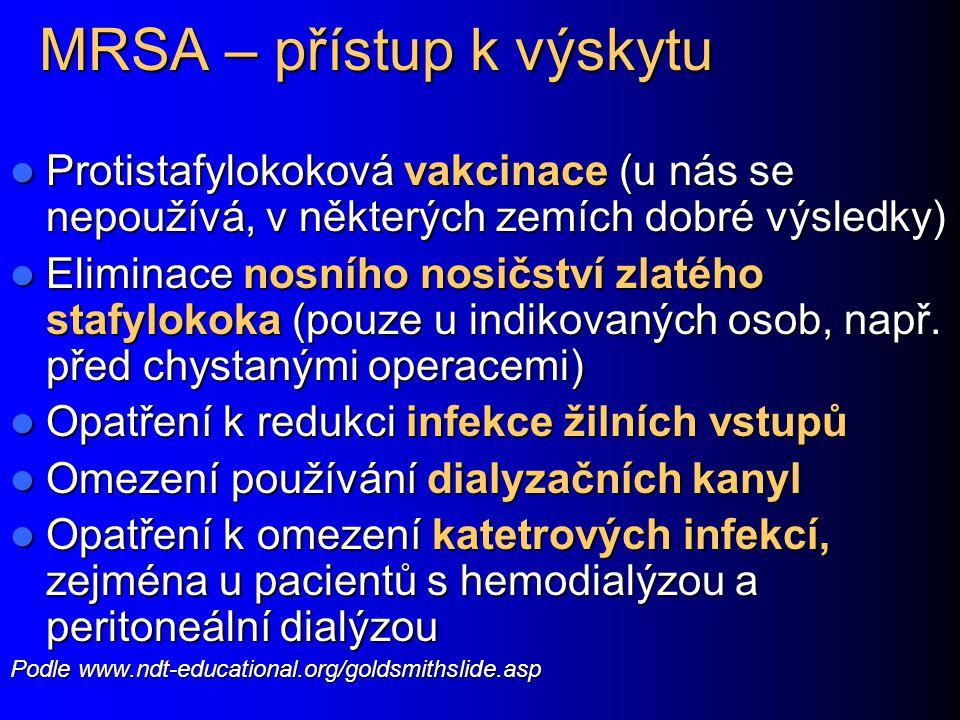 MRSA – přístup k výskytu Protistafylokoková vakcinace (u nás se nepoužívá, v některých zemích dobré výsledky) Protistafylokoková vakcinace (u nás se n