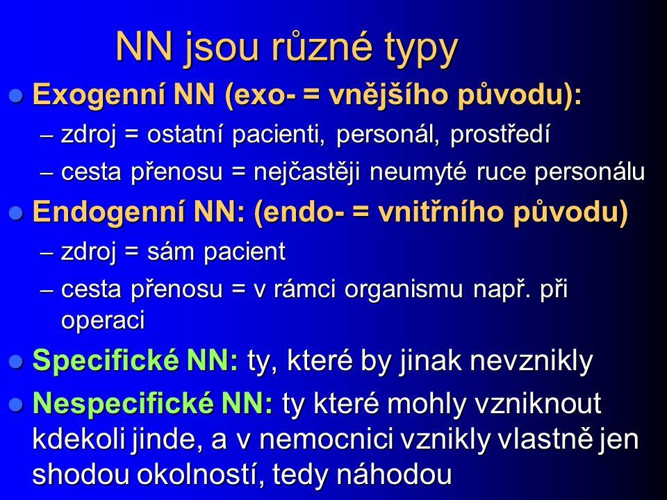 NN jsou různé typy Exogenní NN (exo- = vnějšího původu): Exogenní NN (exo- = vnějšího původu): – zdroj = ostatní pacienti, personál, prostředí – cesta