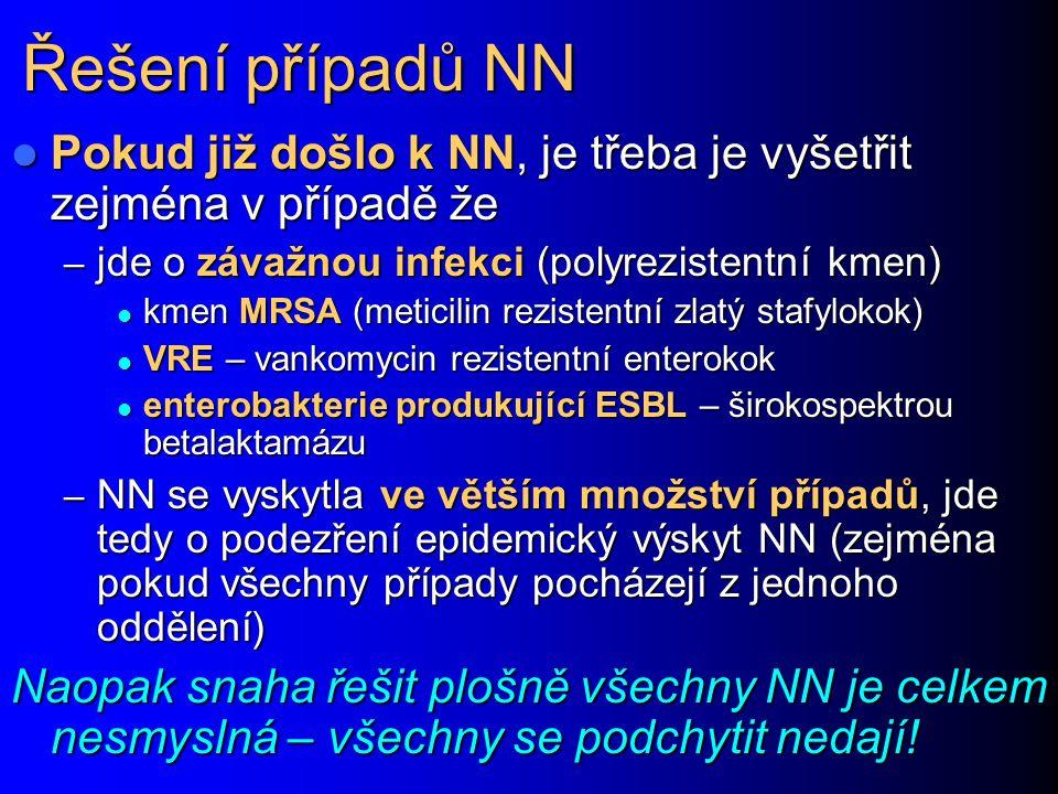 Řešení případů NN Pokud již došlo k NN, je třeba je vyšetřit zejména v případě že Pokud již došlo k NN, je třeba je vyšetřit zejména v případě že – jd