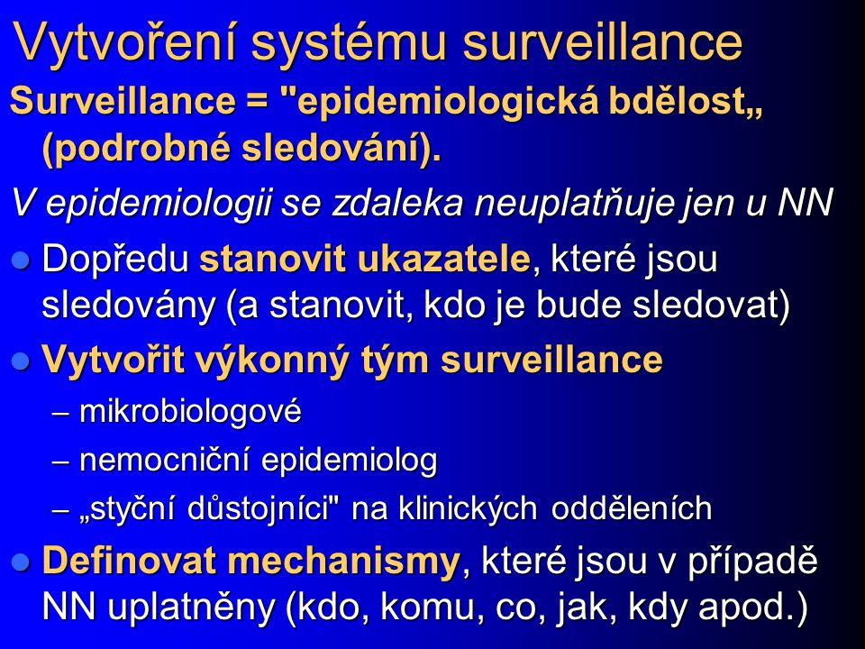 Vytvoření systému surveillance Surveillance =