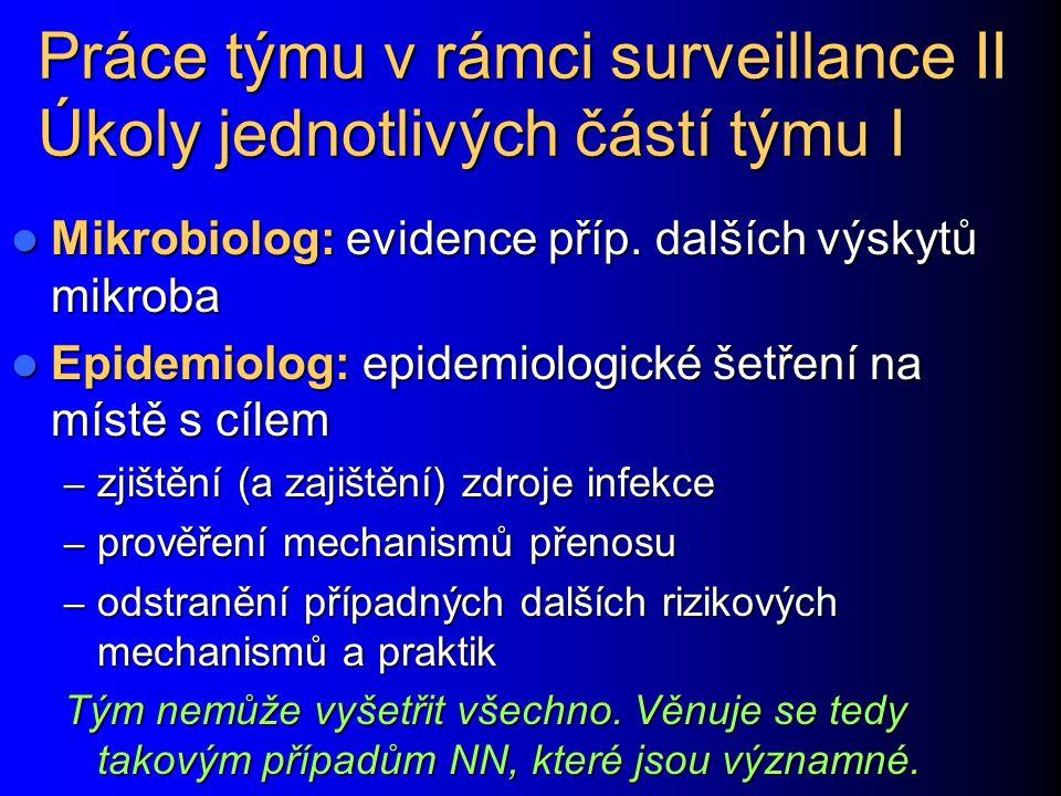 Práce týmu v rámci surveillance II Úkoly jednotlivých částí týmu I Mikrobiolog: evidence příp. dalších výskytů mikroba Mikrobiolog: evidence příp. dal