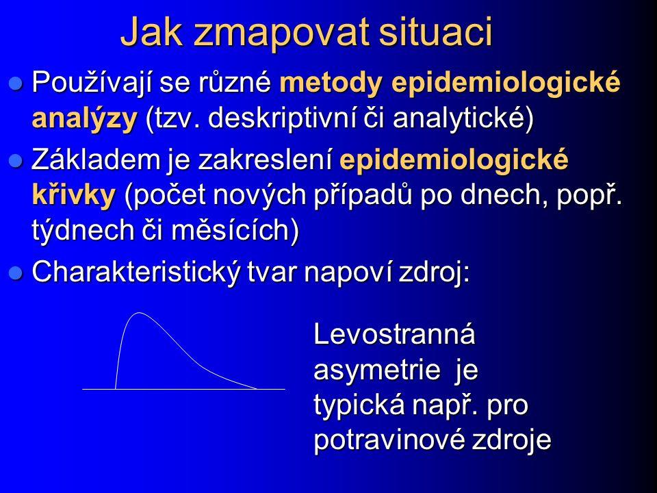 Jak zmapovat situaci Používají se různé metody epidemiologické analýzy (tzv. deskriptivní či analytické) Používají se různé metody epidemiologické ana