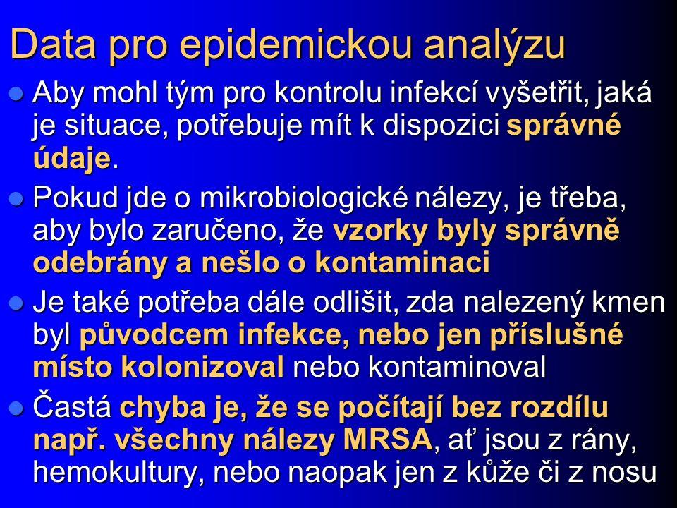 Data pro epidemickou analýzu Aby mohl tým pro kontrolu infekcí vyšetřit, jaká je situace, potřebuje mít k dispozici správné údaje. Aby mohl tým pro ko
