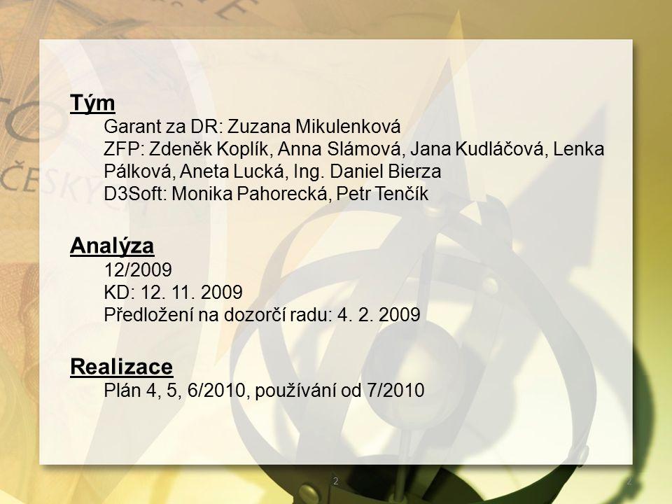 22 Tým Garant za DR: Zuzana Mikulenková ZFP: Zdeněk Koplík, Anna Slámová, Jana Kudláčová, Lenka Pálková, Aneta Lucká, Ing.