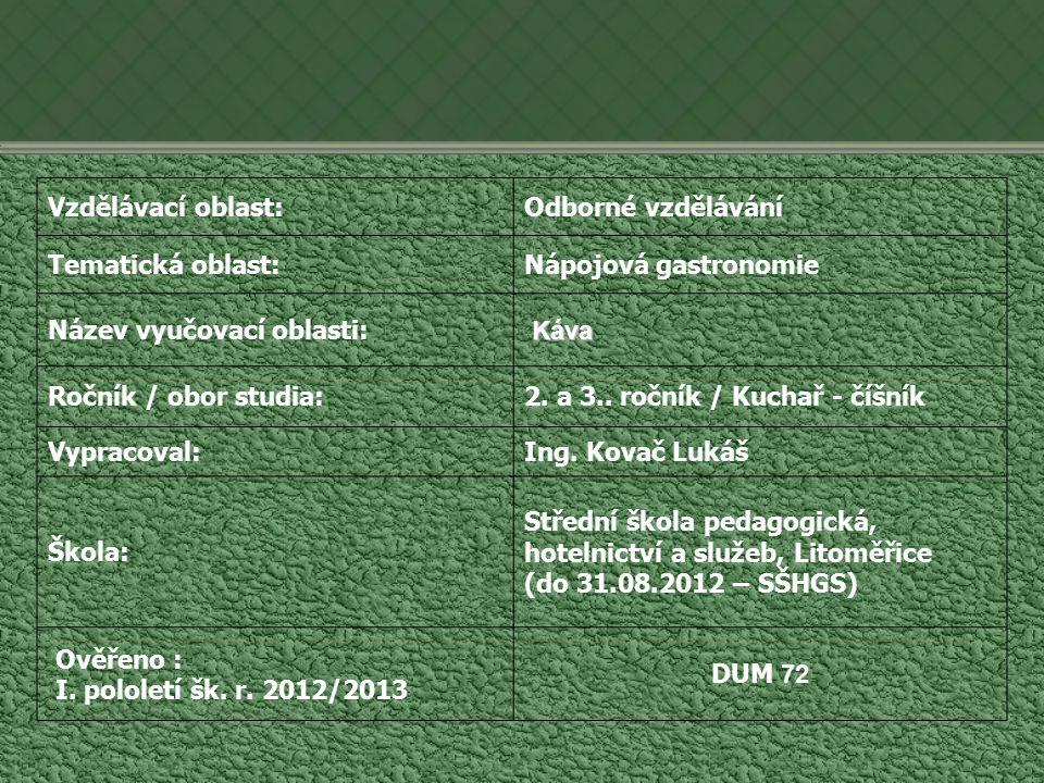 Vzdělávací oblast:Odborné vzdělávání Tematická oblast:Nápojová gastronomie Název vyučovací oblasti: Káva Ročník / obor studia:2.