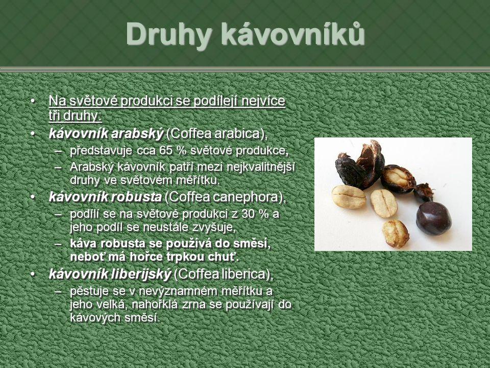 Druhy kávovníků Na světové produkci se podílejí nejvíce tři druhy: kávovník arabský (Coffea arabica), –představuje cca 65 % světové produkce, –Arabský kávovník patří mezi nejkvalitnější druhy ve světovém měřítku.