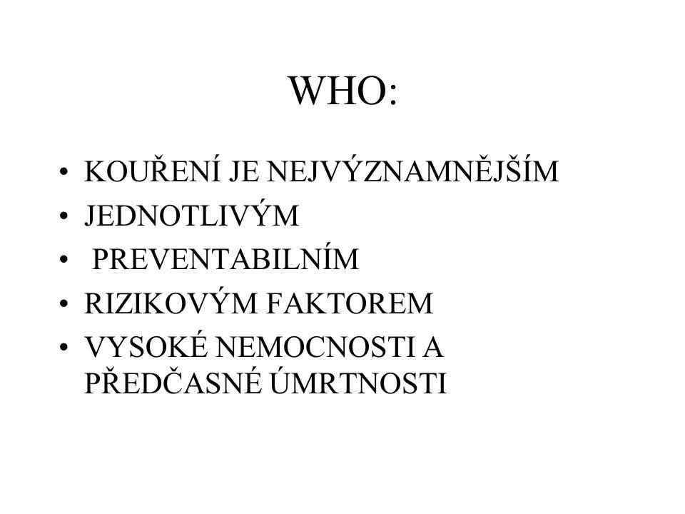 WHO: KOUŘENÍ JE NEJVÝZNAMNĚJŠÍM JEDNOTLIVÝM PREVENTABILNÍM RIZIKOVÝM FAKTOREM VYSOKÉ NEMOCNOSTI A PŘEDČASNÉ ÚMRTNOSTI