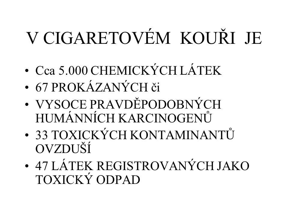 VZTAH KE ZTRÁTÁM ZUBŮ VÍC NEŽ 8 ZUBŮ NEMÁ (45-69letí): -30% nekuřáků -29% bývalých kuřáků (abstinence >31 let) -33% bývalých kuřáků (abstinence 21-30 let) -42% bývalých kuřáků (abstinence 11-20 let) -49% bývalých kuřáků (abstinence < 10 let) -50% kuřáků