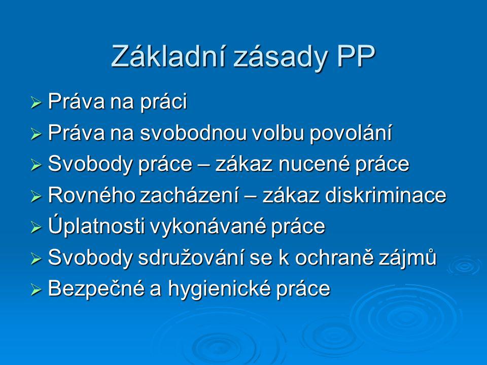 Prameny pracovního práva  zák.č. 262/2006 Sb., zákoník práce  zák.