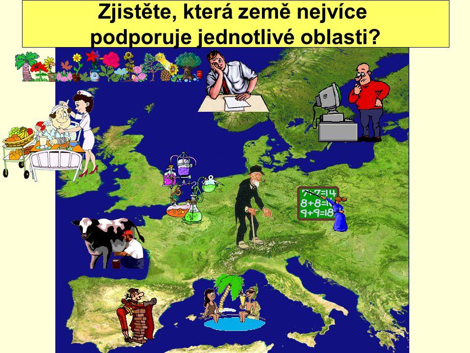 Víte jaká práva a povinnosti mají občané EU.