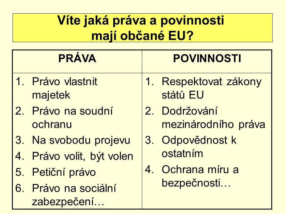 Kterých výhod občanství v EU byste chtěli využít.