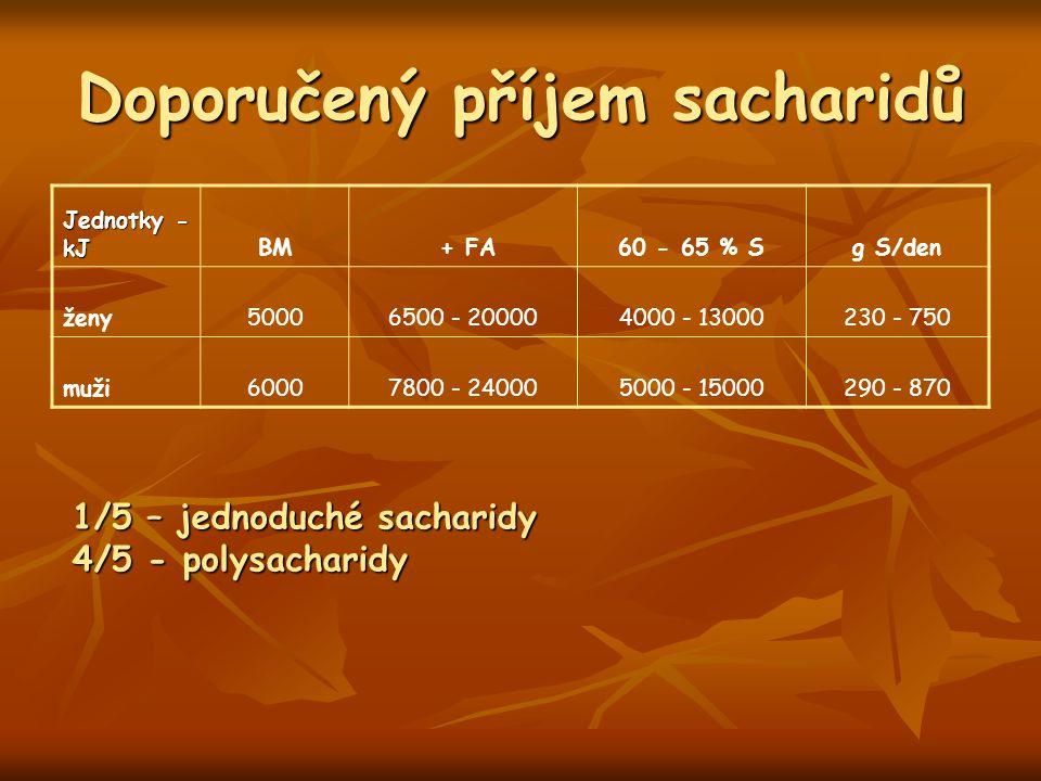 Doporučený příjem sacharidů Jednotky - kJ BM + FA60 - 65 % Sg S/den ženy50006500 - 200004000 - 13000230 - 750 muži60007800 - 240005000 - 15000290 - 87