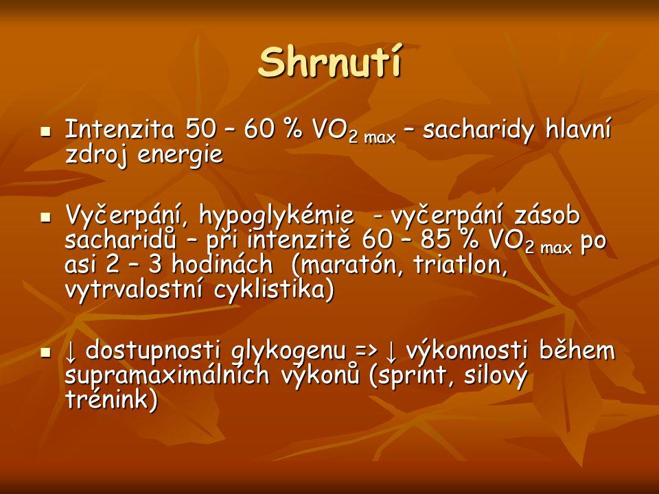 Shrnutí Intenzita 50 – 60 % VO 2 max – sacharidy hlavní zdroj energie Intenzita 50 – 60 % VO 2 max – sacharidy hlavní zdroj energie Vyčerpání, hypogly