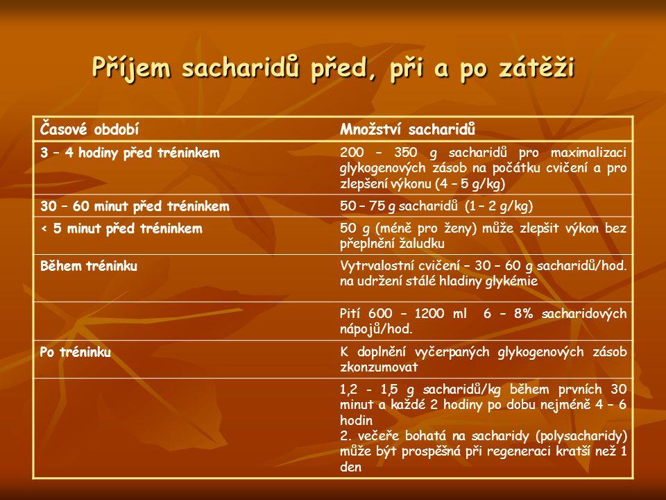 Příjem sacharidů před, při a po zátěži Časové obdobíMnožství sacharidů 3 – 4 hodiny před tréninkem200 – 350 g sacharidů pro maximalizaci glykogenových
