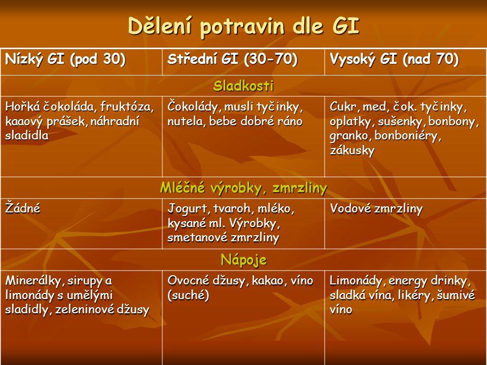 Dělení potravin dle GI Nízký GI (pod 30) Střední GI (30-70) Vysoký GI (nad 70) Sladkosti Hořká čokoláda, fruktóza, kaaový prášek, náhradní sladidla Čo