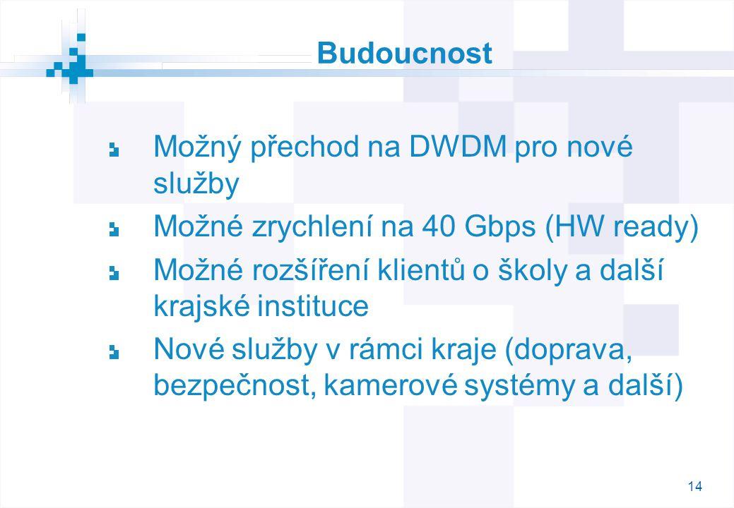 14 Budoucnost Možný přechod na DWDM pro nové služby Možné zrychlení na 40 Gbps (HW ready) Možné rozšíření klientů o školy a další krajské instituce Nové služby v rámci kraje (doprava, bezpečnost, kamerové systémy a další)
