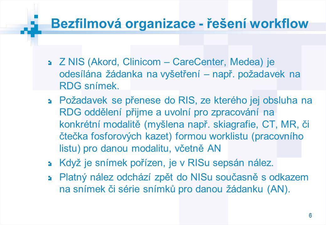 6 Bezfilmová organizace - řešení workflow Z NIS (Akord, Clinicom – CareCenter, Medea) je odesílána žádanka na vyšetření – např.