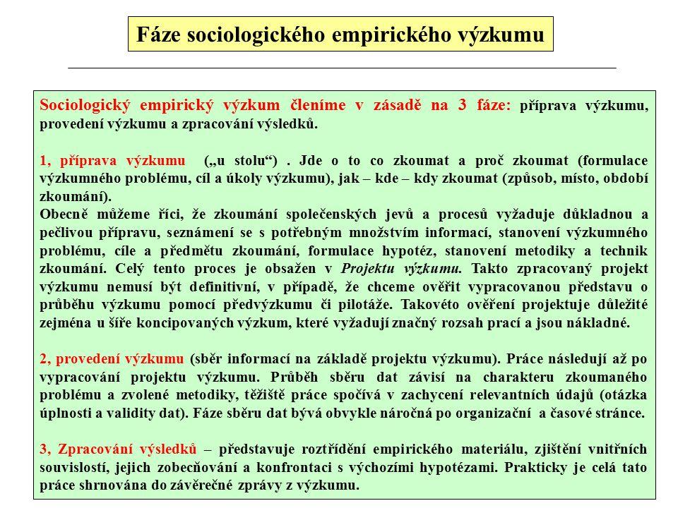 Fáze sociologického empirického výzkumu Sociologický empirický výzkum členíme v zásadě na 3 fáze: příprava výzkumu, provedení výzkumu a zpracování výs