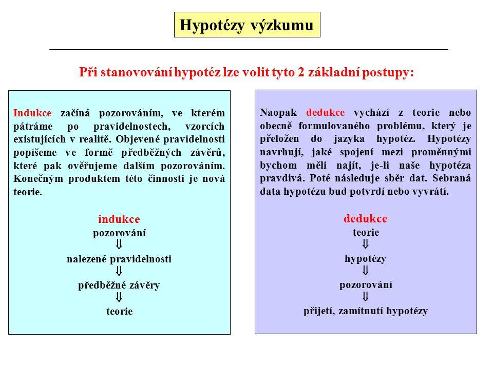 Hypotézy výzkumu Naopak dedukce vychází z teorie nebo obecně formulovaného problému, který je přeložen do jazyka hypotéz.