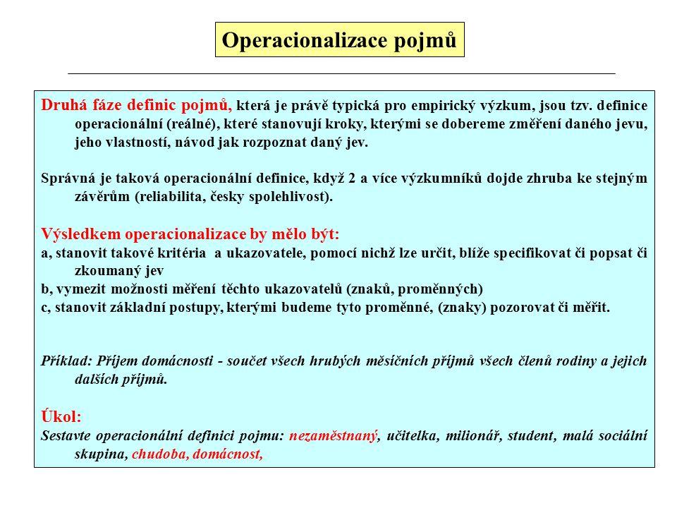 Operacionalizace pojmů Druhá fáze definic pojmů, která je právě typická pro empirický výzkum, jsou tzv.