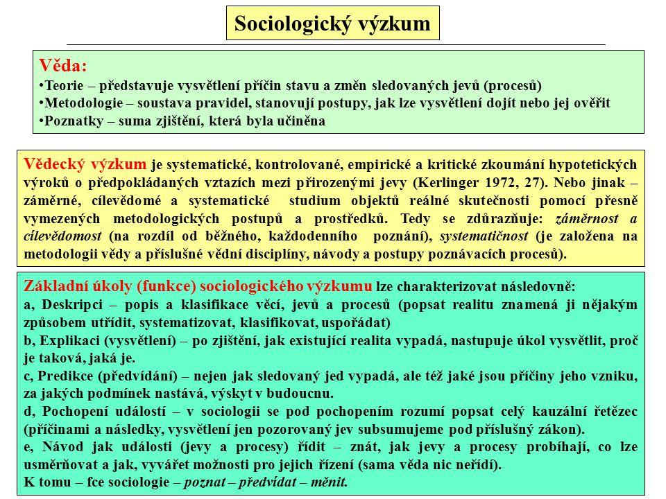 Sociologický výzkum Věda: Teorie – představuje vysvětlení příčin stavu a změn sledovaných jevů (procesů) Metodologie – soustava pravidel, stanovují postupy, jak lze vysvětlení dojít nebo jej ověřit Poznatky – suma zjištění, která byla učiněna Vědecký výzkum je systematické, kontrolované, empirické a kritické zkoumání hypotetických výroků o předpokládaných vztazích mezi přirozenými jevy (Kerlinger 1972, 27).