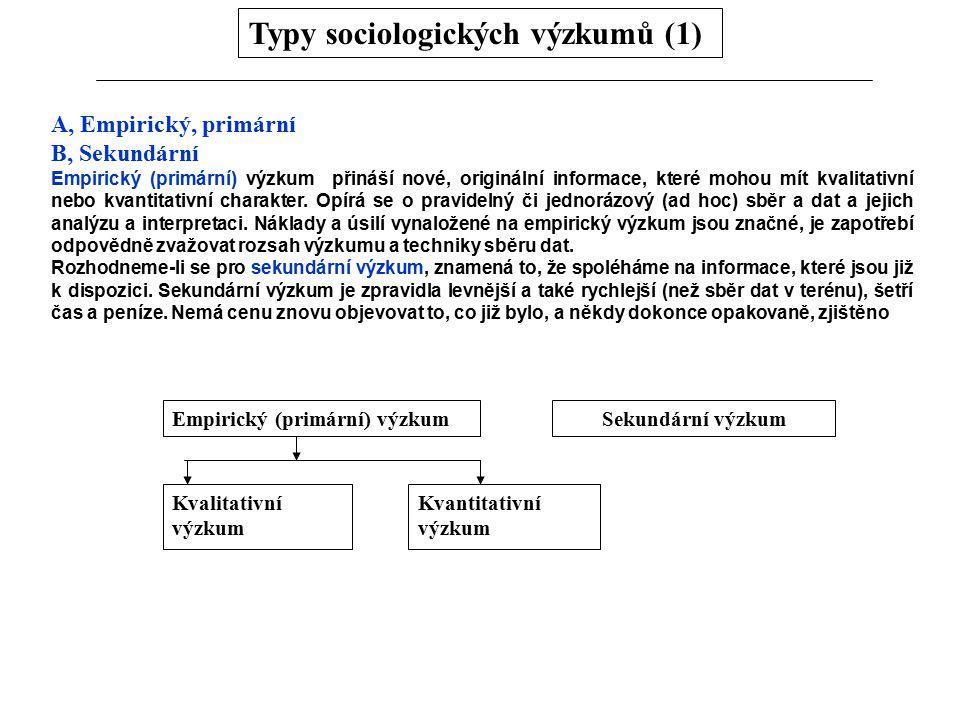 Typy sociologických výzkumů (1) A, Empirický, primární B, Sekundární Empirický (primární) výzkum přináší nové, originální informace, které mohou mít k