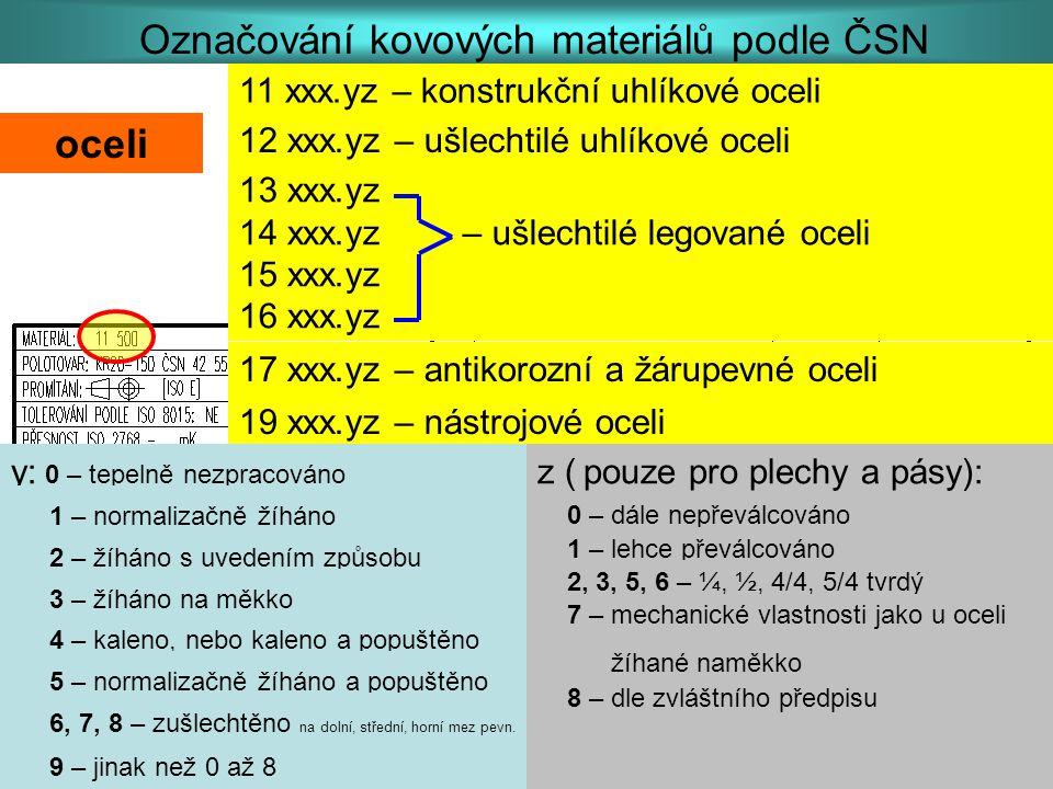 11 xxx.yz – konstrukční uhlíkové oceli Označování kovových materiálů podle ČSN 12 xxx.yz – ušlechtilé uhlíkové oceli 13 xxx.yz 14 xxx.yz – ušlechtilé