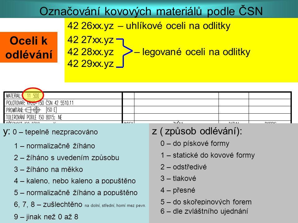 42 26xx.yz – uhlíkové oceli na odlitky Označování kovových materiálů podle ČSN 42 27xx.yz 42 28xx.yz – legované oceli na odlitky 42 29xx.yz y: 0 – tep