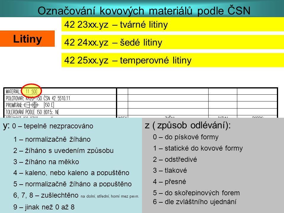 42 23xx.yz – tvárné litiny Označování kovových materiálů podle ČSN y: 0 – tepelně nezpracováno 1 – normalizačně žíháno 2 – žíháno s uvedením způsobu 3