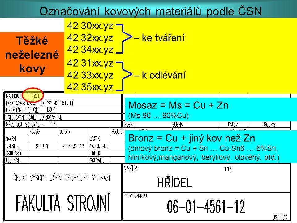Označování kovových materiálů podle ČSN 42 30xx.yz 42 32xx.yz – ke tváření 42 34xx.yz Těžké neželezné kovy 42 31xx.yz 42 33xx.yz – k odlévání 42 35xx.