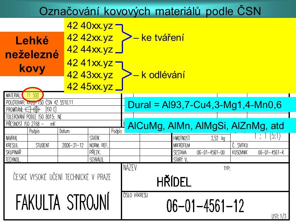 Označování kovových materiálů podle ČSN 42 40xx.yz 42 42xx.yz – ke tváření 42 44xx.yz Lehké neželezné kovy 42 41xx.yz 42 43xx.yz – k odlévání 42 45xx.